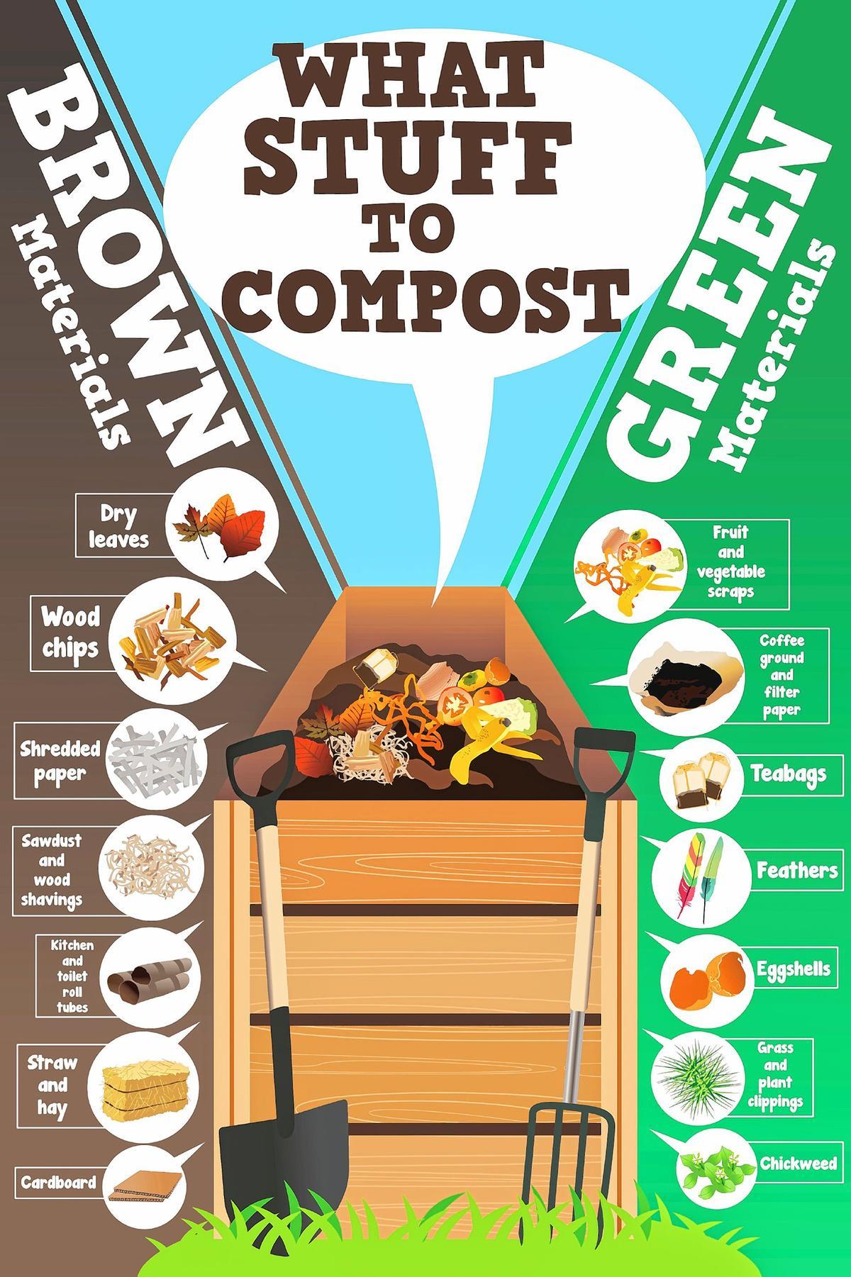 Down To Earth When Life Gives You Lemon Peels Make Compost