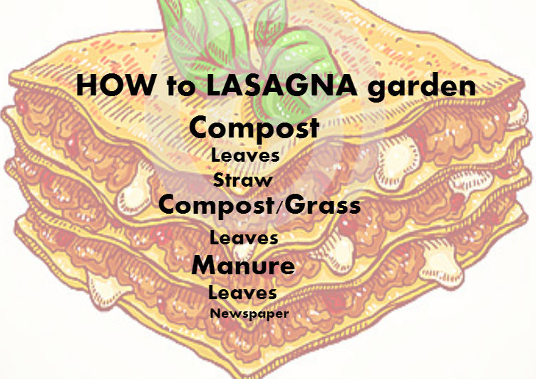 Raised Garden Bed Layers